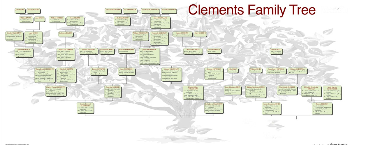 Clements Family Tree